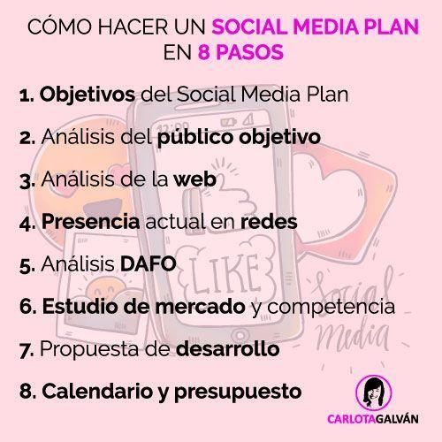 como-hacer-un-social-media-plan